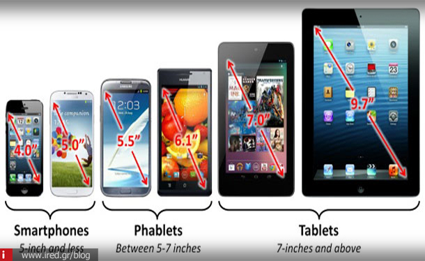 ired-tech-news-world-sales-of-tablets-03