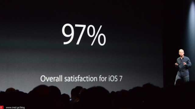 ios 9 adoption 03
