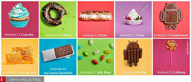 android facts 08