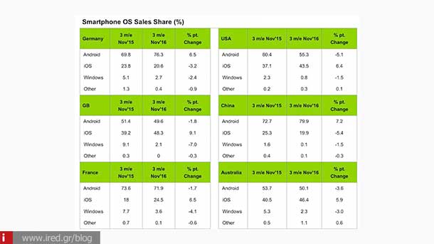 iphone sales 01