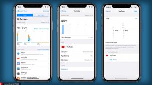 Οδηγός: Ρυθμίστε το χρονικό όριο χρήσης μίας συγκεκριμένης εφαρμογής στο iOS 12