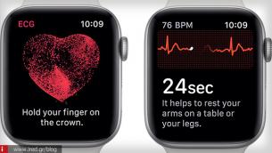 Τα επόμενα σχέδια της Apple για το Apple Watch
