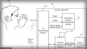Μία νέα ευρεσιτεχνία της Apple περιγράφει τον τρόπο που η Siri θα μπορούσε να αντιληφθεί τους ψιθύρους του χρήστη