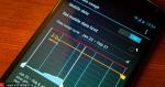 6 πανεύκολοι τρόποι για εξοικονόμηση δεδομένων στο smartphone σας