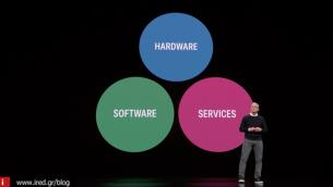 """Όλα όσα μας παρουσίασε η Apple στο """"It's Show Time""""!"""