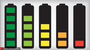 Πόσο μακριά βρισκόμαστε από τη χρήση solid state μπαταριών σε συσκευές;